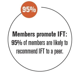 IFT membership