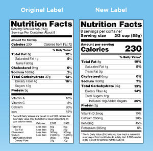 Side-by-Side Nutrition Label